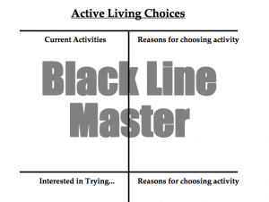 Active Living Choices BLM