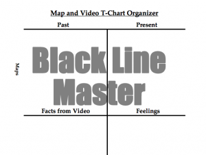Map and Video T-Chart Organizer