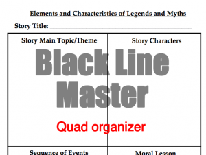 Quad organizer