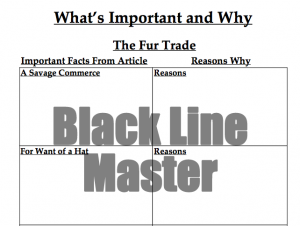 Fur Trade What is Important and Why