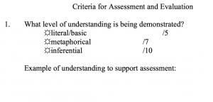 Assesment Criteria